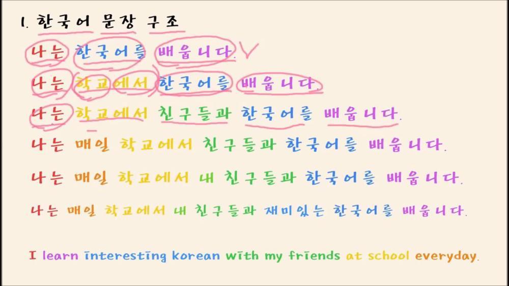 Học tiếng Hàn khó nhất ở điểm nào   Tham khảo ngay
