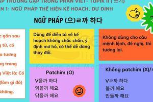 Ngữ pháp 31: Ngữ pháp thường gặp trong phần viết topik II ( 쓰기) - Phần 1