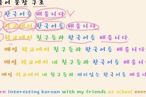 Học tiếng Hàn khó nhất ở điểm nào | Tham khảo ngay