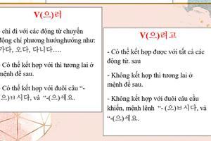 Ngữ pháp 12: Phân biệt cấu trúc (으)러 và  (으)려고
