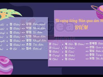 Từ vựng tiếng Hàn qua âm Hán: 점 (Điểm)