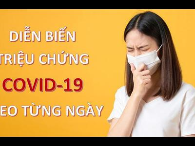 Cùng Korea Link nhận biết triệu chứng COVID-19 qua từng...
